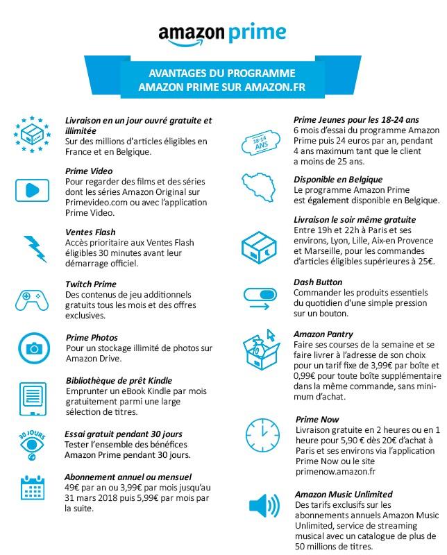Infographie-Amazon-Prime
